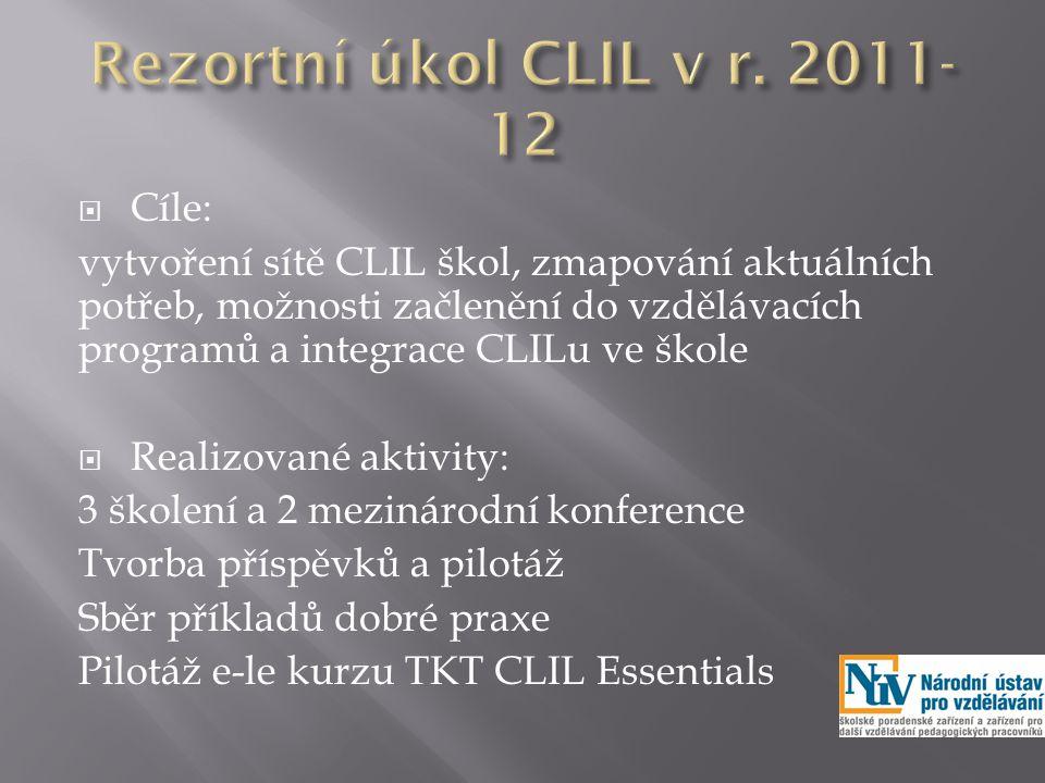  Cíle: vytvoření sítě CLIL škol, zmapování aktuálních potřeb, možnosti začlenění do vzdělávacích programů a integrace CLILu ve škole  Realizované aktivity: 3 školení a 2 mezinárodní konference Tvorba příspěvků a pilotáž Sběr příkladů dobré praxe Pilotáž e-le kurzu TKT CLIL Essentials