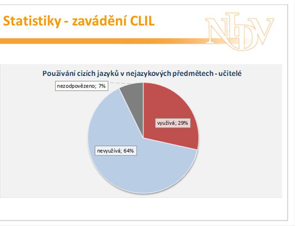 Statistiky - zavádění CLIL