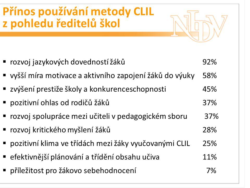 Přínos používání metody CLIL z pohledu ředitelů škol  rozvoj jazykových dovedností žáků 92%  vyšší míra motivace a aktivního zapojení žáků do výuky 58%  zvýšení prestiže školy a konkurenceschopnosti 45%  pozitivní ohlas od rodičů žáků37%  rozvoj spolupráce mezi učiteli v pedagogickém sboru 37%  rozvoj kritického myšlení žáků 28%  pozitivní klima ve třídách mezi žáky vyučovanými CLIL25%  efektivnější plánování a třídění obsahu učiva 11%  příležitost pro žákovo sebehodnocení 7%