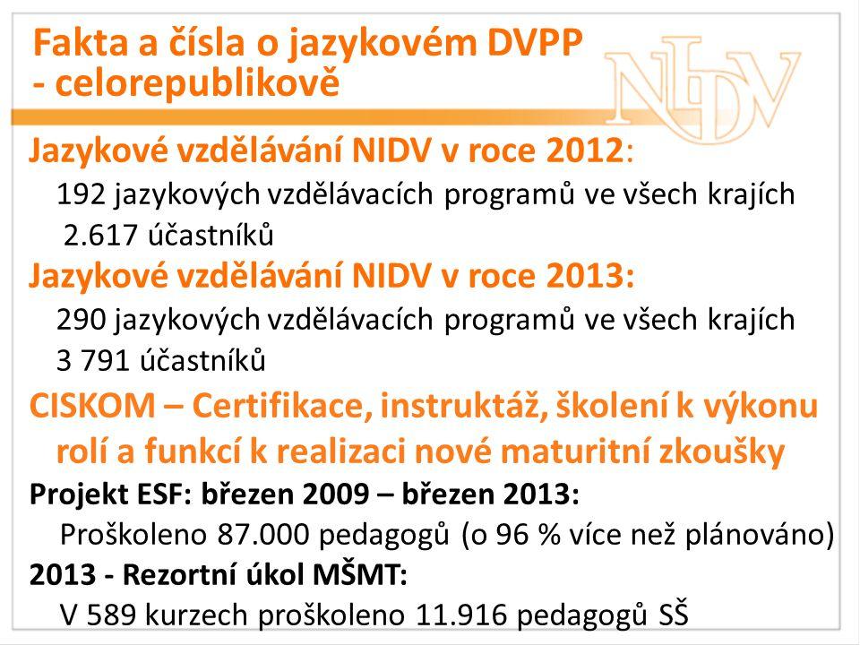 Fakta a čísla o jazykovém DVPP - celorepublikově Jazykové vzdělávání NIDV v roce 2012: 192 jazykových vzdělávacích programů ve všech krajích 2.617 účastníků Jazykové vzdělávání NIDV v roce 2013: 290 jazykových vzdělávacích programů ve všech krajích 3 791 účastníků CISKOM – Certifikace, instruktáž, školení k výkonu rolí a funkcí k realizaci nové maturitní zkoušky Projekt ESF: březen 2009 – březen 2013: Proškoleno 87.000 pedagogů (o 96 % více než plánováno) 2013 - Rezortní úkol MŠMT: V 589 kurzech proškoleno 11.916 pedagogů SŠ