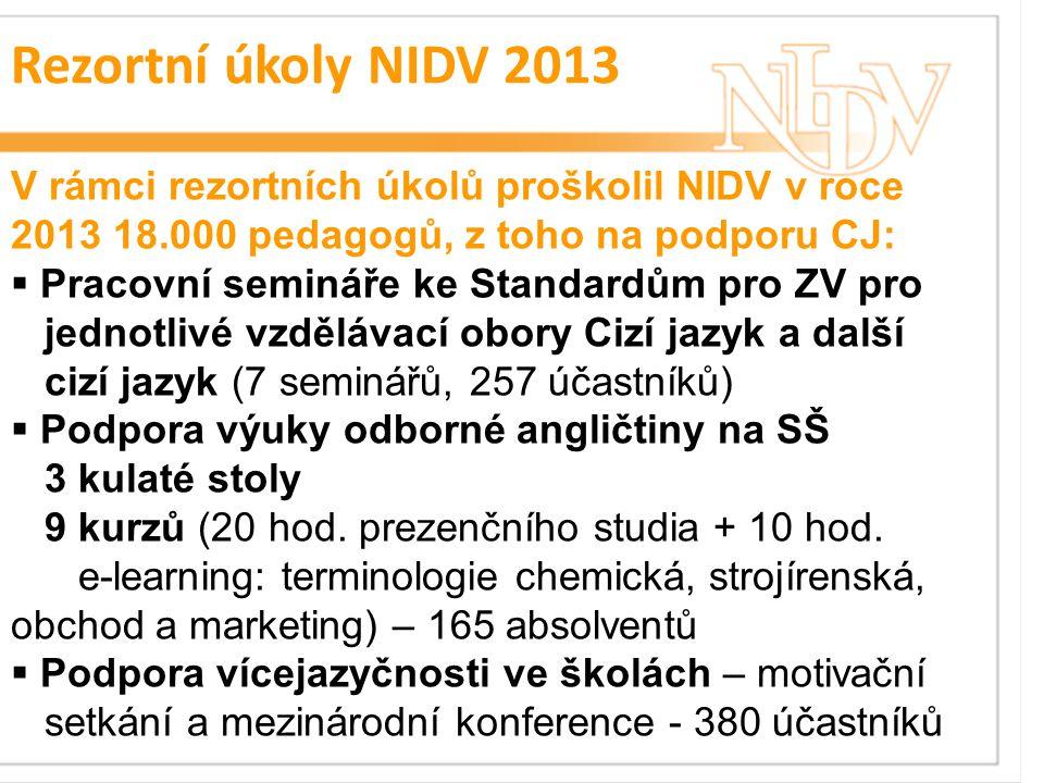 Rezortní úkoly NIDV 2013 V rámci rezortních úkolů proškolil NIDV v roce 2013 18.000 pedagogů, z toho na podporu CJ:  Pracovní semináře ke Standardům pro ZV pro jednotlivé vzdělávací obory Cizí jazyk a další cizí jazyk (7 seminářů, 257 účastníků)  Podpora výuky odborné angličtiny na SŠ 3 kulaté stoly 9 kurzů (20 hod.