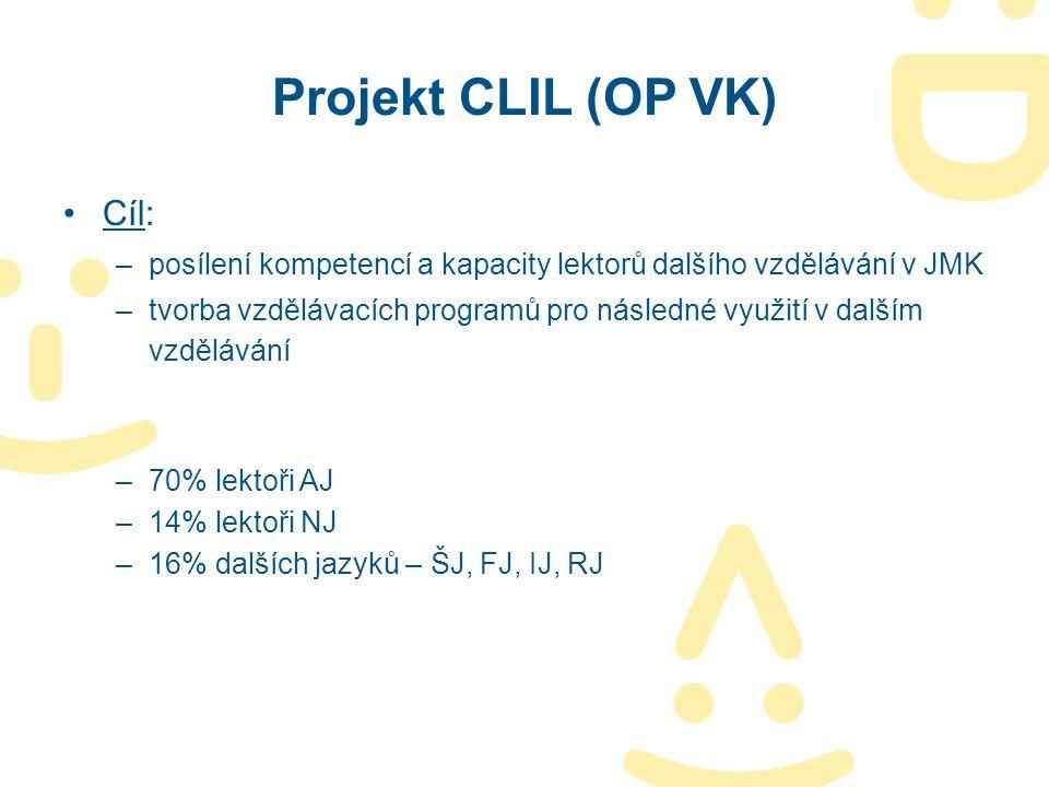 Projekt CLIL (OP VK) Cíl: –posílení kompetencí a kapacity lektorů dalšího vzdělávání v JMK –tvorba vzdělávacích programů pro následné využití v dalším