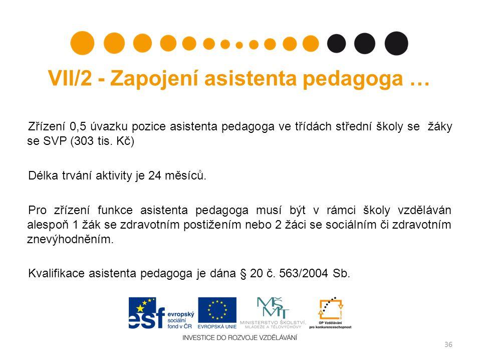 VII/2 - Zapojení asistenta pedagoga … Zřízení 0,5 úvazku pozice asistenta pedagoga ve třídách střední školy se žáky se SVP (303 tis.