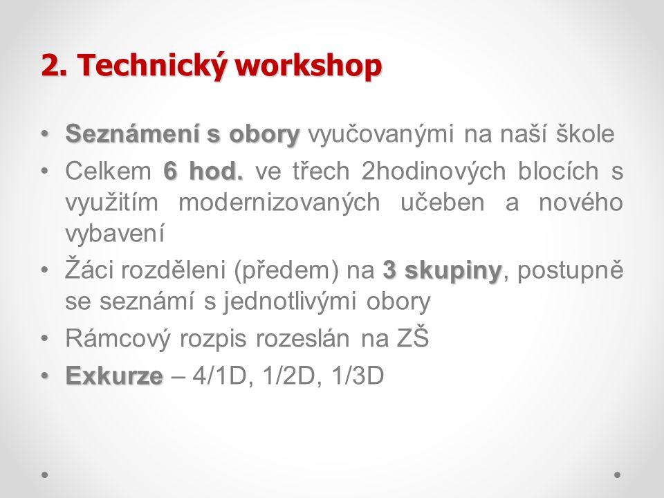 2.Technický workshop Seznámení s oborySeznámení s obory vyučovanými na naší škole 6 hod.Celkem 6 hod. ve třech 2hodinových blocích s využitím moderniz