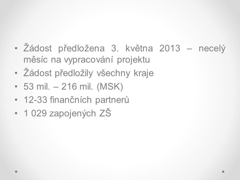 Žádost předložena 3. května 2013 – necelý měsíc na vypracování projektu Žádost předložily všechny kraje 53 mil. – 216 mil. (MSK) 12-33 finančních part