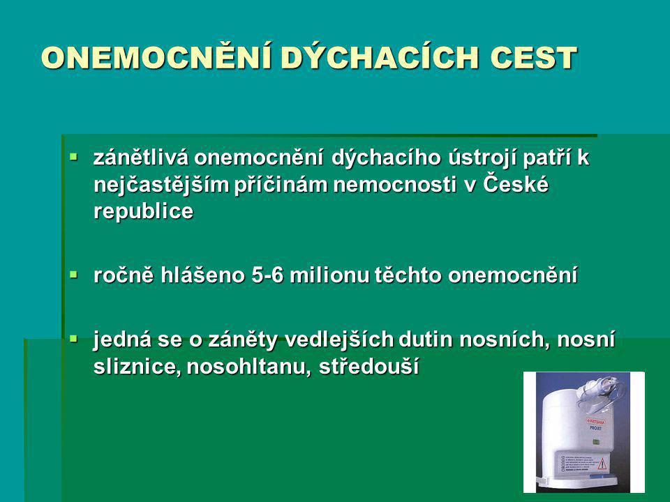 ONEMOCNĚNÍ DÝCHACÍCH CEST  zánětlivá onemocnění dýchacího ústrojí patří k nejčastějším příčinám nemocnosti v České republice  ročně hlášeno 5-6 mili
