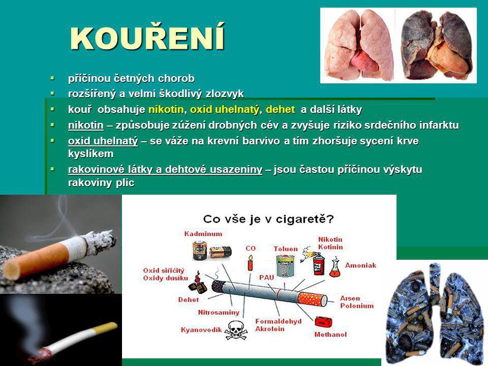KOUŘENÍ KOUŘENÍ  příčinou četných chorob  rozšířený a velmi škodlivý zlozvyk  kouř obsahuje nikotin, oxid uhelnatý, dehet a další látky  nikotin –