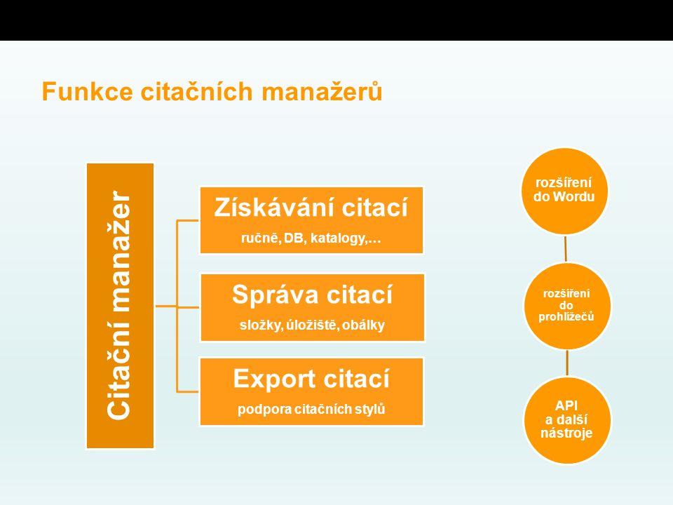 Funkce citačních manažerů Citační manažer Získávání citací ručně, DB, katalogy,… Správa citací složky, úložiště, obálky Export citací podpora citačníc