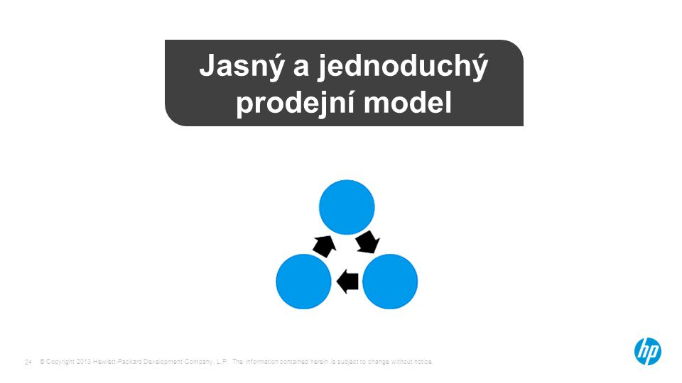 © Copyright 2013 Hewlett-Packard Development Company, L.P. The information contained herein is subject to change without notice. 24 Jasný a jednoduchý