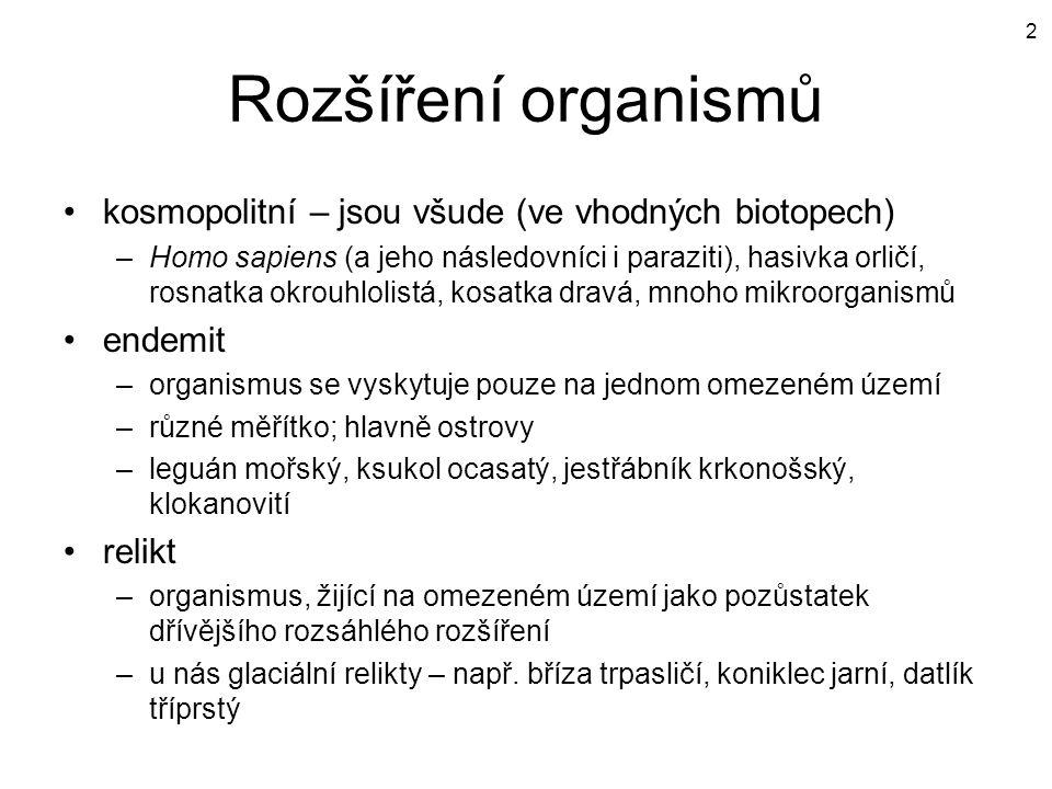 Rozšíření organismů kosmopolitní – jsou všude (ve vhodných biotopech) –Homo sapiens (a jeho následovníci i paraziti), hasivka orličí, rosnatka okrouhl
