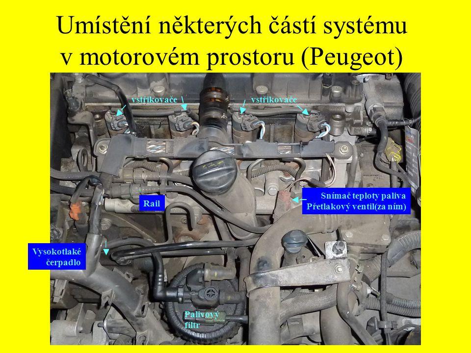 Umístění některých částí systému v motorovém prostoru (Peugeot) vstřikovače ─► Rail Vysokotlaké čerpadlo ─► Palivový filtr Snímač teploty paliva Přetl