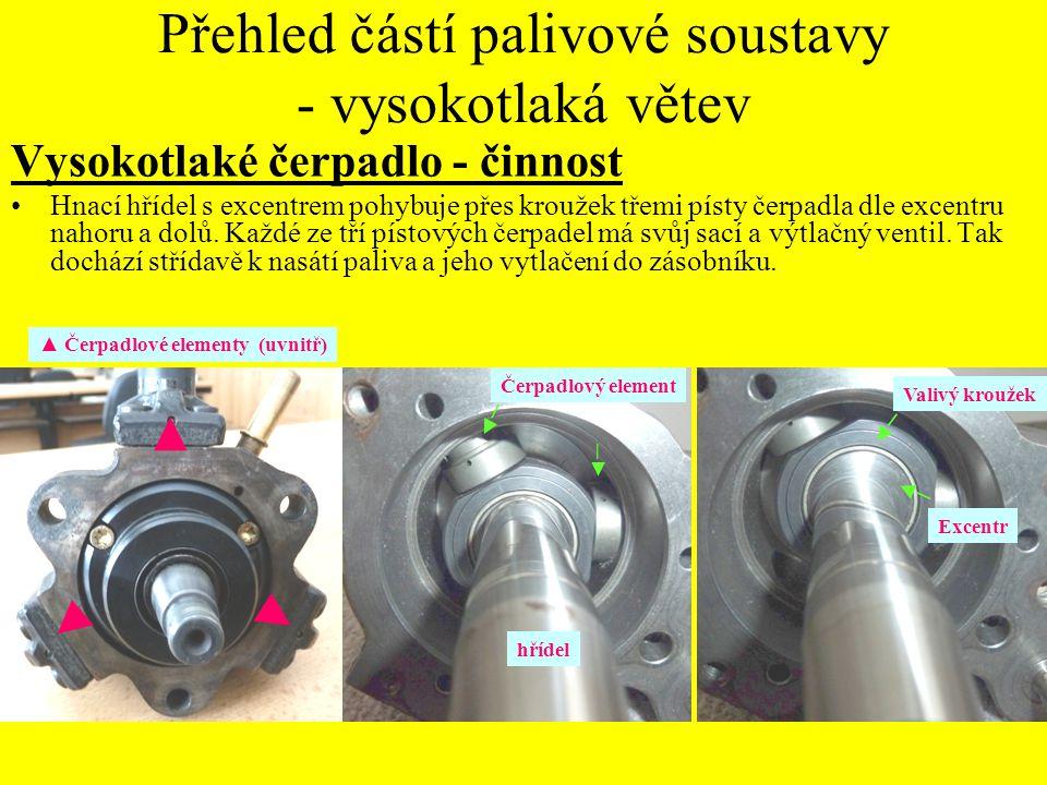 Přehled částí palivové soustavy - vysokotlaká větev Vysokotlaké čerpadlo - činnost Hnací hřídel s excentrem pohybuje přes kroužek třemi písty čerpadla