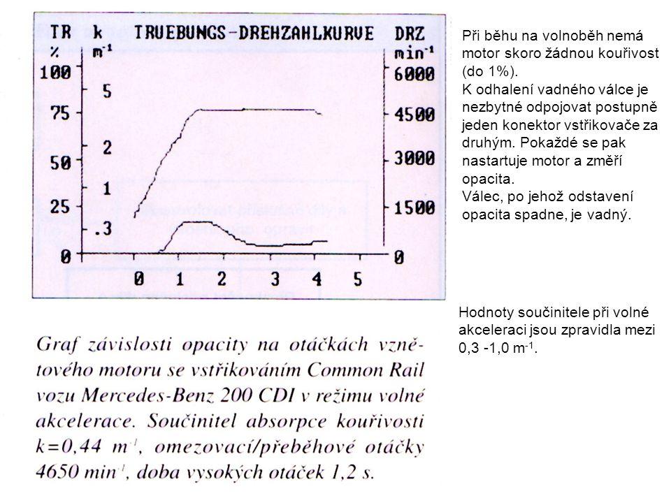 Při běhu na volnoběh nemá motor skoro žádnou kouřivost (do 1%). K odhalení vadného válce je nezbytné odpojovat postupně jeden konektor vstřikovače za