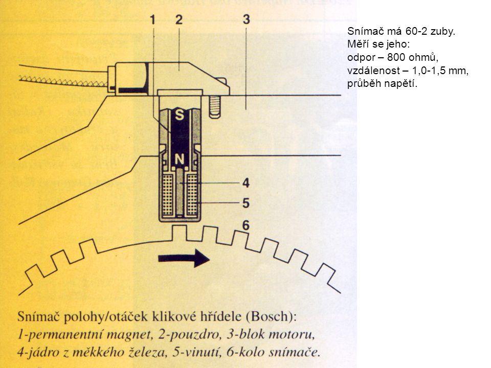 Snímač má 60-2 zuby. Měří se jeho: odpor – 800 ohmů, vzdálenost – 1,0-1,5 mm, průběh napětí.