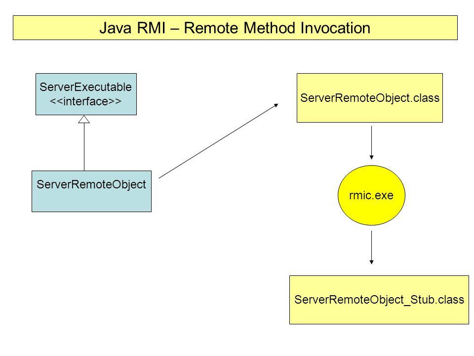 Java RMI – Remote Method Invocation rmic.exe ServerRemoteObject.class ServerRemoteObject_Stub.class ServerExecutable > ServerRemoteObject