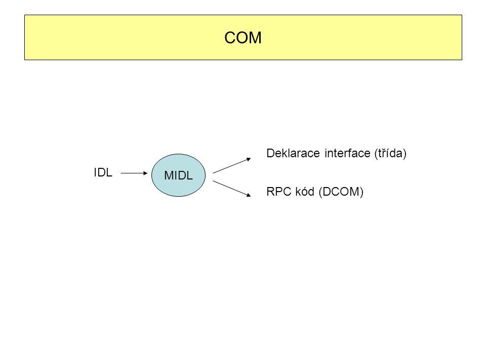 COM IDL MIDL Deklarace interface (třída) RPC kód (DCOM)