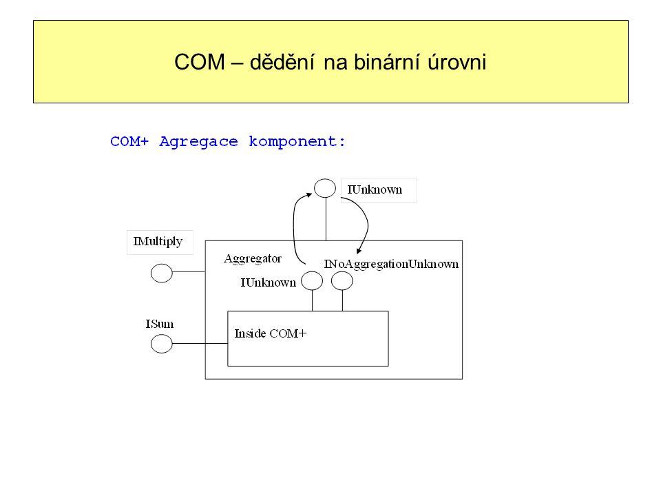 COM – dědění na binární úrovni