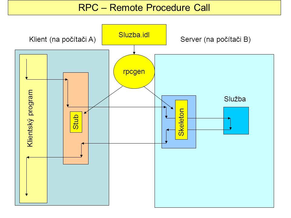 Klient (na počítači A)Server (na počítači B) Klientský program Stub Skeleton Služba RPC – Remote Procedure Call Sluzba.idl rpcgen