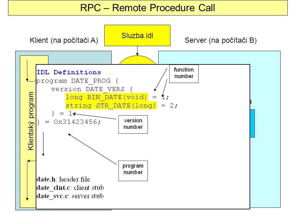 Klient (na počítači A)Server (na počítači B) Klientský program Služba RPC – Remote Procedure Call Sluzba.idl rpcgen Stub Skeleton
