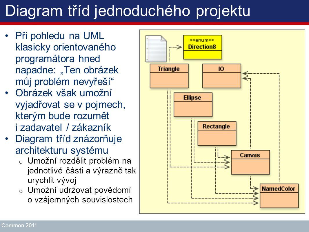 """Diagram tříd jednoduchého projektu Při pohledu na UML klasicky orientovaného programátora hned napadne: """"Ten obrázek můj problém nevyřeší"""" Obrázek vša"""