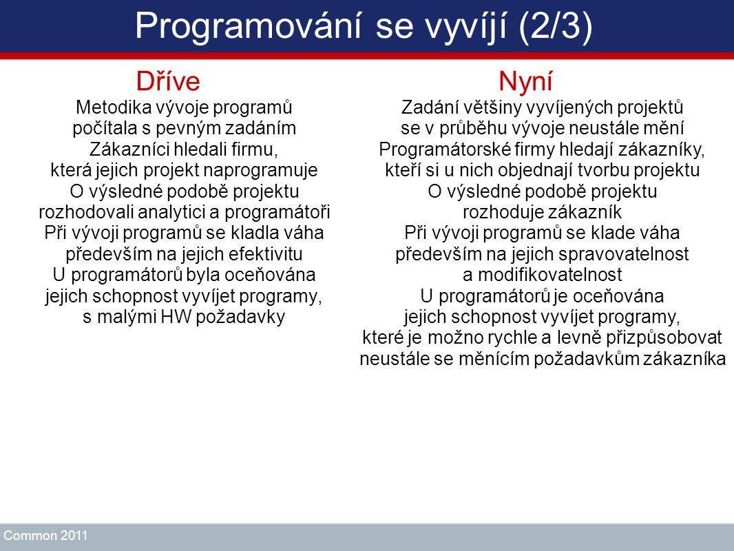 Programování se vyvíjí (2/3) Dříve Metodika vývoje programů počítala s pevným zadáním Zákazníci hledali firmu, která jejich projekt naprogramuje O výs