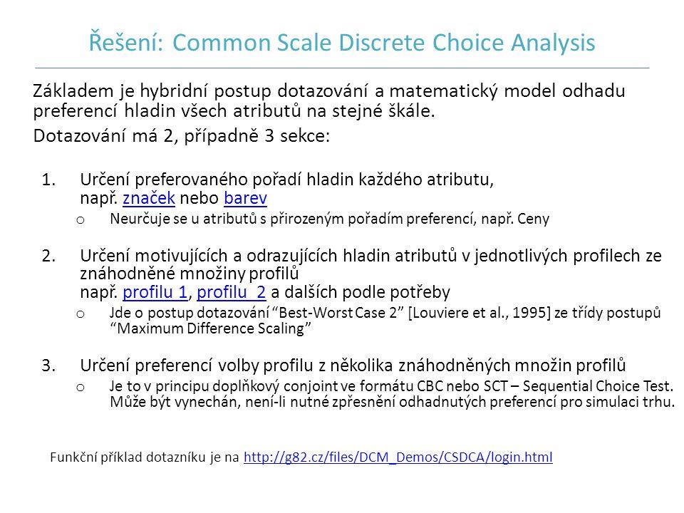 Řešení: Common Scale Discrete Choice Analysis Základem je hybridní postup dotazování a matematický model odhadu preferencí hladin všech atributů na stejné škále.