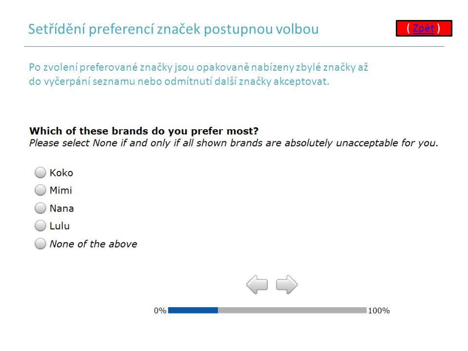 Setřídění preferencí značek postupnou volbou Po zvolení preferované značky jsou opakovaně nabízeny zbylé značky až do vyčerpání seznamu nebo odmítnutí