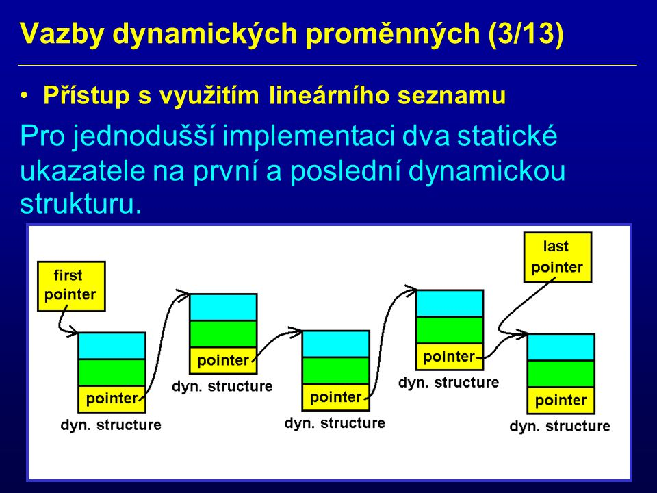 Vazby dynamických proměnných (4/13) Lineární seznam příklad – vkládání neznámého počtu závodníků (skokanů do dálky) do seznamu včetně dosaženého výsledku (délky skoku) Struktura a globální proměnné comp je pojmenování struktury t_comp je pojmenování typu typedef struct comp// competitor record { char name[10]; int jump; struct comp *next; }t_comp; t_comp *first;// ptr to the first comp.