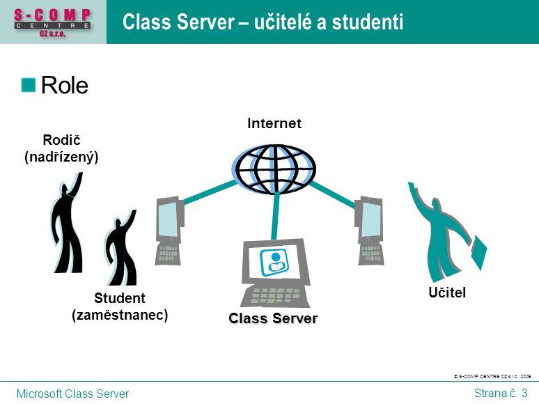 © S-COMP CENTRE CZ s.r.o., 2005 Microsoft Class Server Strana č. 3 Class Server – učitelé a studenti Student (zaměstnanec) Internet Učitel Rodič (nadř