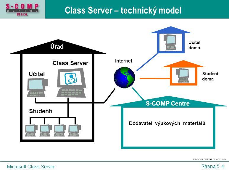 © S-COMP CENTRE CZ s.r.o., 2005 Microsoft Class Server Strana č. 4 Class Server – technický model Úřad Class Server Učitel Internet Dodavatel výukovýc