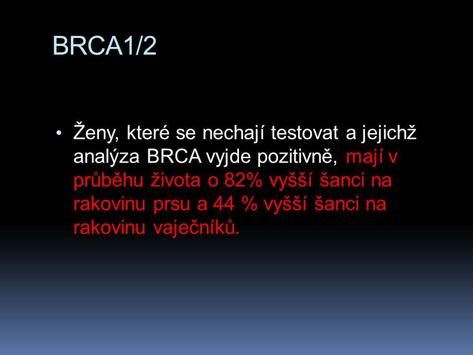 BRCA1/2 Ženy, které se nechají testovat a jejichž analýza BRCA vyjde pozitivně, mají v průběhu života o 82% vyšší šanci na rakovinu prsu a 44 % vyšší šanci na rakovinu vaječníků.