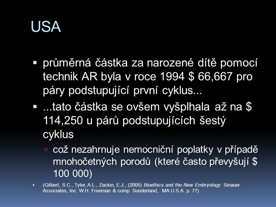 USA  průměrná částka za narozené dítě pomocí technik AR byla v roce 1994 $ 66,667 pro páry podstupující první cyklus...