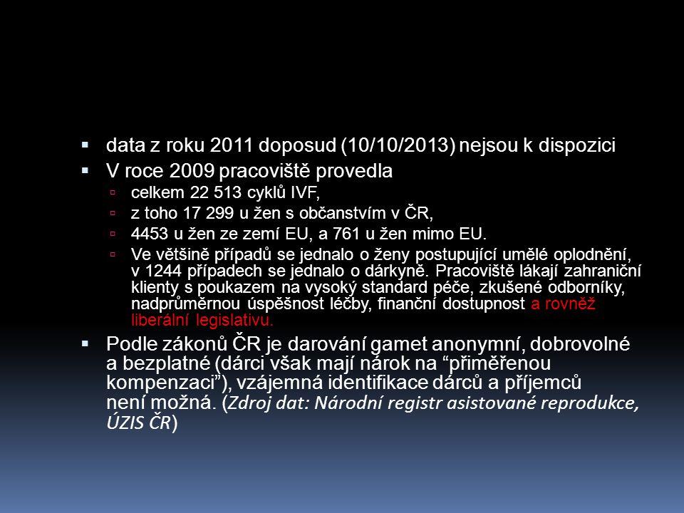  data z roku 2011 doposud (10/10/2013) nejsou k dispozici  V roce 2009 pracoviště provedla  celkem 22 513 cyklů IVF,  z toho 17 299 u žen s občanstvím v ČR,  4453 u žen ze zemí EU, a 761 u žen mimo EU.