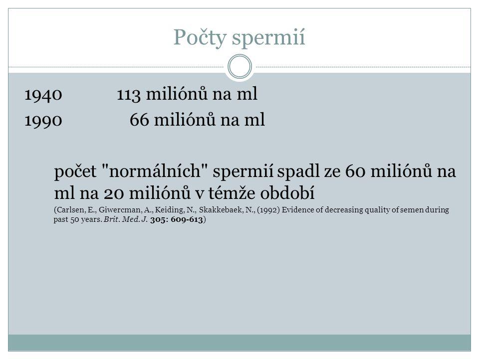 Počty spermií 1940113 miliónů na ml 1990 66 miliónů na ml počet normálních spermií spadl ze 60 miliónů na ml na 20 miliónů v témže období (Carlsen, E., Giwercman, A., Keiding, N., Skakkebaek, N., (1992) Evidence of decreasing quality of semen during past 50 years.