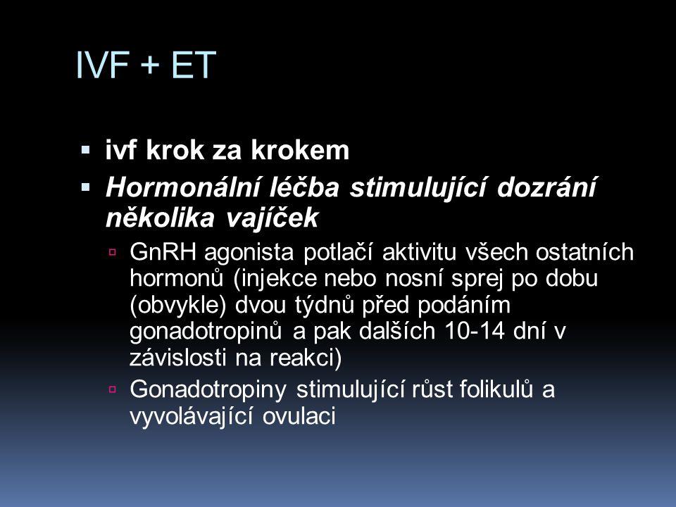 IVF + ET  ivf krok za krokem  Hormonální léčba stimulující dozrání několika vajíček  GnRH agonista potlačí aktivitu všech ostatních hormonů (injekce nebo nosní sprej po dobu (obvykle) dvou týdnů před podáním gonadotropinů a pak dalších 10-14 dní v závislosti na reakci)  Gonadotropiny stimulující růst folikulů a vyvolávající ovulaci