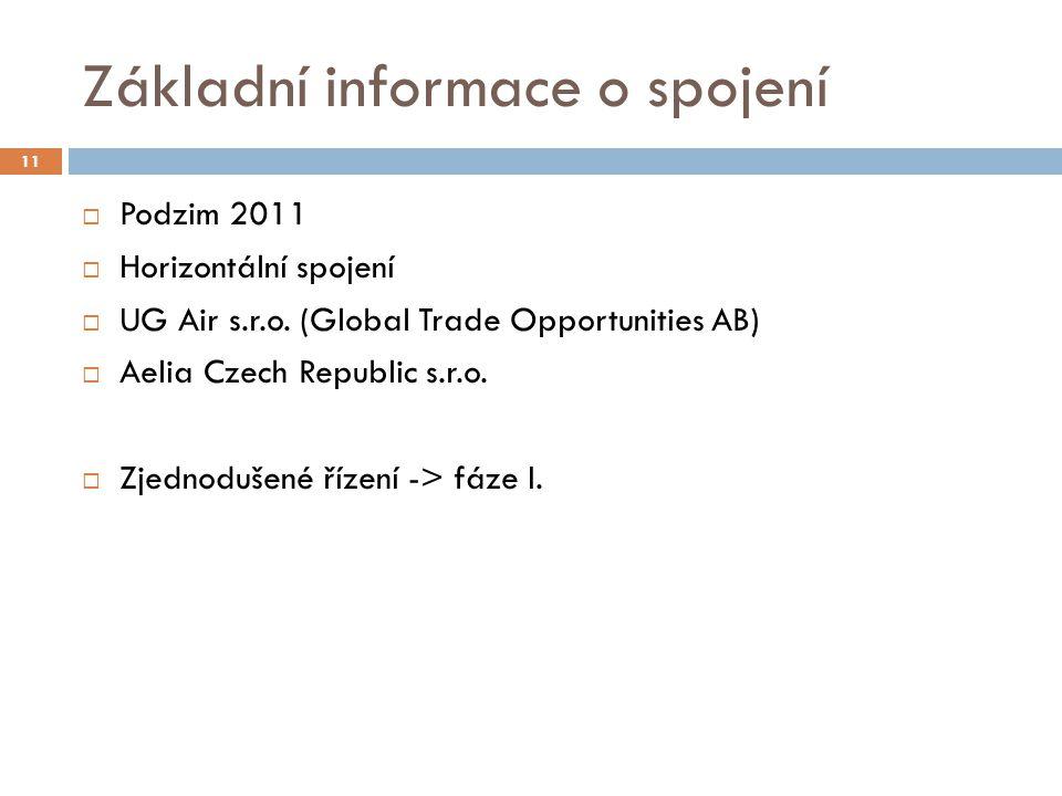 Základní informace o spojení  Podzim 2011  Horizontální spojení  UG Air s.r.o. (Global Trade Opportunities AB)  Aelia Czech Republic s.r.o.  Zjed