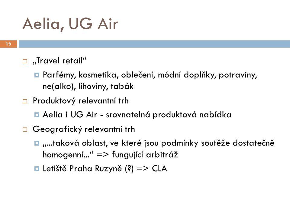 """Aelia, UG Air  """"Travel retail""""  Parfémy, kosmetika, oblečení, módní doplňky, potraviny, ne(alko), lihoviny, tabák  Produktový relevantní trh  Aeli"""