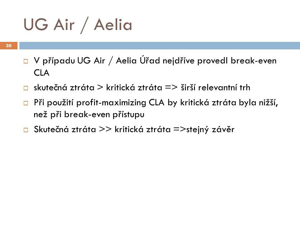 UG Air / Aelia  V případu UG Air / Aelia Úřad nejdříve provedl break-even CLA  skutečná ztráta > kritická ztráta => širší relevantní trh  Při použi