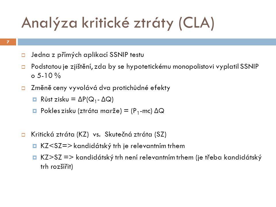 Analýza kritické ztráty (CLA)  Jedna z přímých aplikací SSNIP testu  Podstatou je zjištění, zda by se hypotetickému monopolistovi vyplatil SSNIP o 5