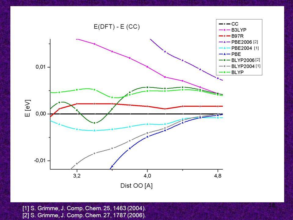 18 [1] S.Grimme, J. Comp. Chem. 25, 1463 (2004). [2] S.