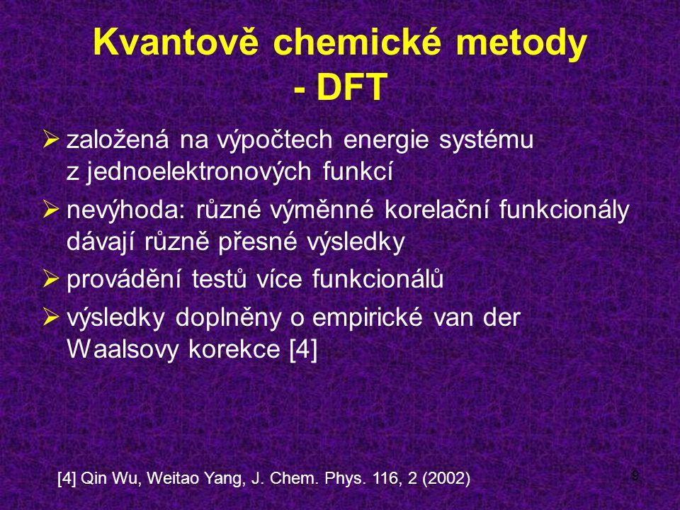 9 Kvantově chemické metody - DFT  založená na výpočtech energie systému z jednoelektronových funkcí  nevýhoda: různé výměnné korelační funkcionály dávají různě přesné výsledky  provádění testů více funkcionálů  výsledky doplněny o empirické van der Waalsovy korekce [4] [4] Qin Wu, Weitao Yang, J.