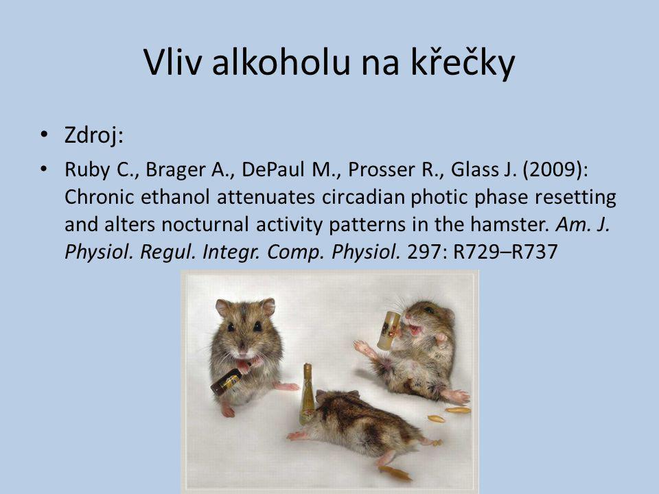 Vliv alkoholu na křečky Zdroj: Ruby C., Brager A., DePaul M., Prosser R., Glass J.