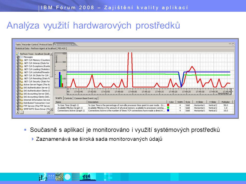 I B M F ó r u m 2 0 0 8 – Z a j i š t ě n í k v a l i t y a p l i k a c í Analýza využití hardwarových prostředků  Současně s aplikací je monitorováno i využití systémových prostředků  Zaznamenává se široká sada monitorovaných údajů