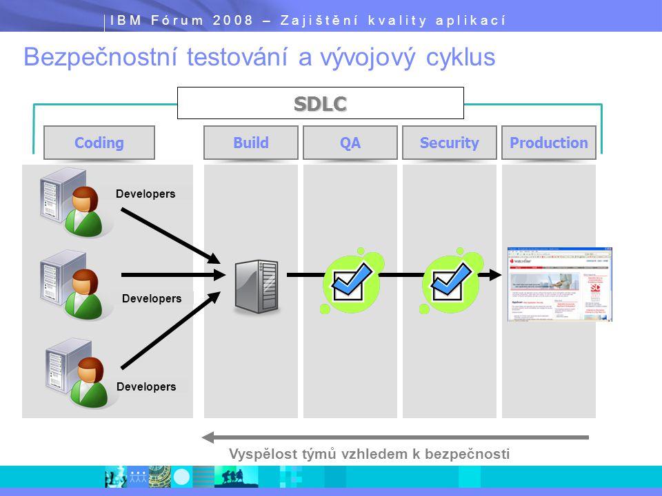 I B M F ó r u m 2 0 0 8 – Z a j i š t ě n í k v a l i t y a p l i k a c í Bezpečnostní testování a vývojový cyklus Build Developers SDLC CodingQASecurityProduction Vyspělost týmů vzhledem k bezpečnosti
