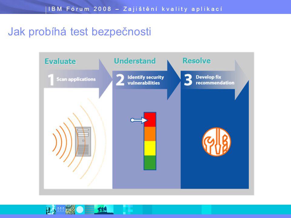 I B M F ó r u m 2 0 0 8 – Z a j i š t ě n í k v a l i t y a p l i k a c í Jak probíhá test bezpečnosti Evaluate Understand Resolve