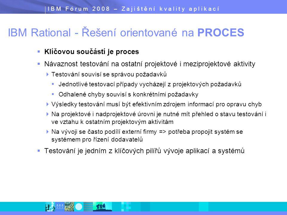 I B M F ó r u m 2 0 0 8 – Z a j i š t ě n í k v a l i t y a p l i k a c í IBM Rational - Řešení orientované na PROCES  Klíčovou součástí je proces  Návaznost testování na ostatní projektové i meziprojektové aktivity  Testování souvisí se správou požadavků  Jednotlivé testovací případy vycházejí z projektových požadavků  Odhalené chyby souvisí s konkrétními požadavky  Výsledky testování musí být efektivním zdrojem informací pro opravu chyb  Na projektové i nadprojektové úrovni je nutné mít přehled o stavu testování i ve vztahu k ostatním projektovým aktivitám  Na vývoji se často podílí externí firmy => potřeba propojit systém se systémem pro řízení dodavatelů  Testování je jedním z klíčových pilířů vývoje aplikací a systémů
