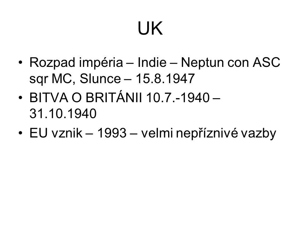 UK Rozpad impéria – Indie – Neptun con ASC sqr MC, Slunce – 15.8.1947 BITVA O BRITÁNII 10.7.-1940 – 31.10.1940 EU vznik – 1993 – velmi nepříznivé vazby