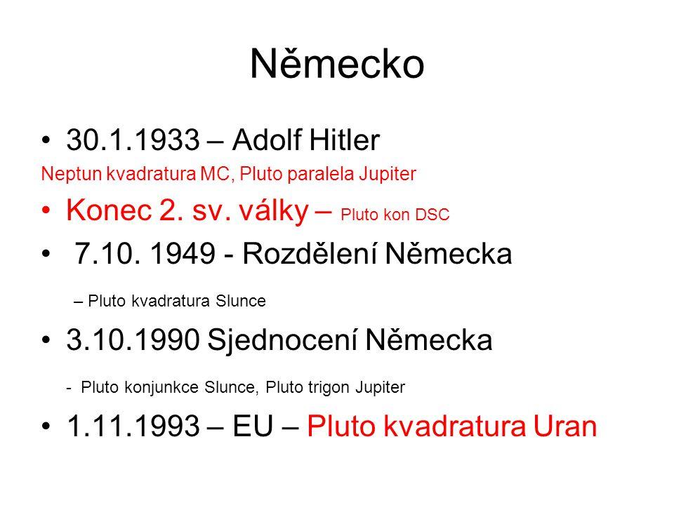Německo 30.1.1933 – Adolf Hitler Neptun kvadratura MC, Pluto paralela Jupiter Konec 2. sv. války – Pluto kon DSC 7.10. 1949 - Rozdělení Německa – Plut