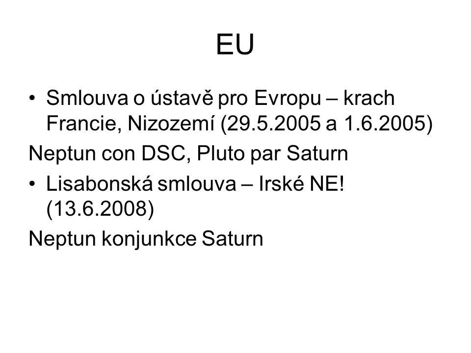 EU Smlouva o ústavě pro Evropu – krach Francie, Nizozemí (29.5.2005 a 1.6.2005) Neptun con DSC, Pluto par Saturn Lisabonská smlouva – Irské NE.