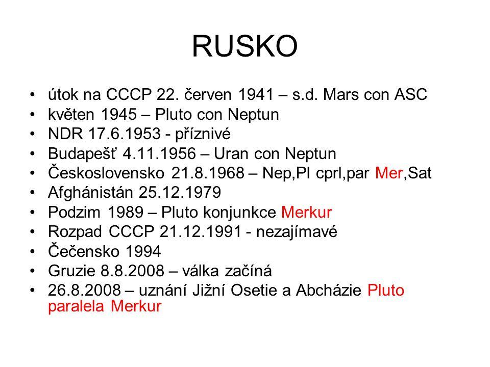 RUSKO útok na CCCP 22. červen 1941 – s.d.